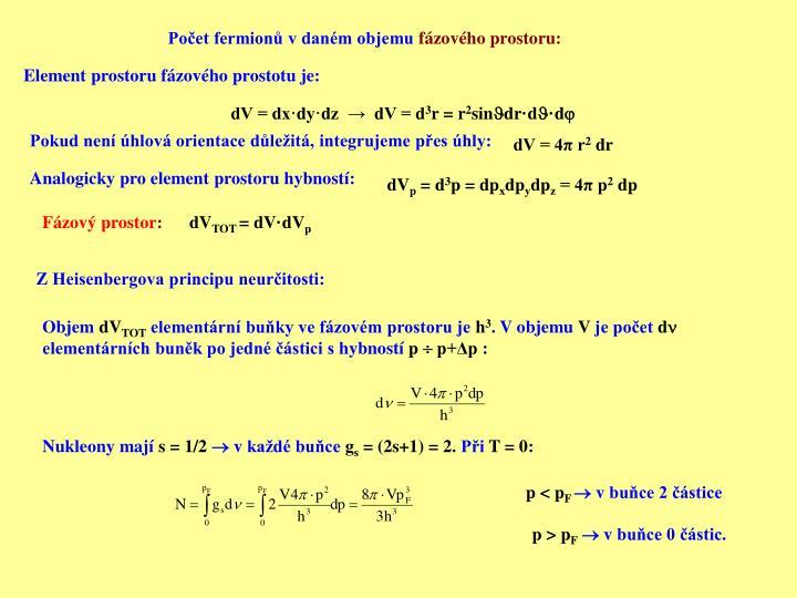 Počet fermionů v daném objemu