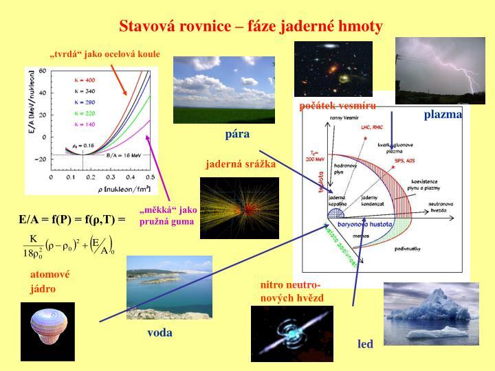 Stavová rovnice – fáze jaderné hmoty