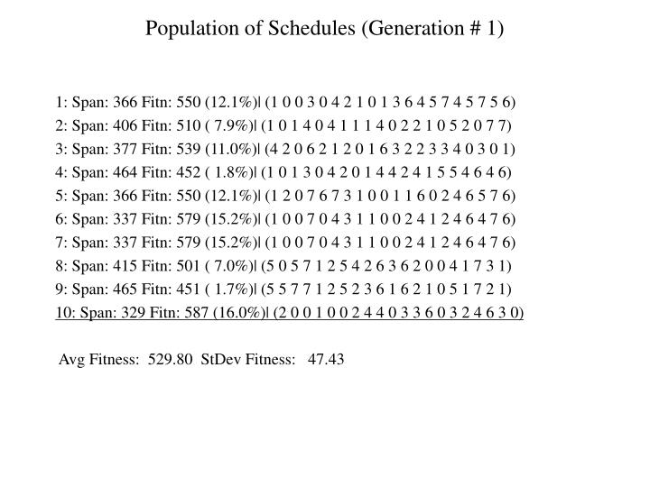 Population of Schedules (Generation # 1)
