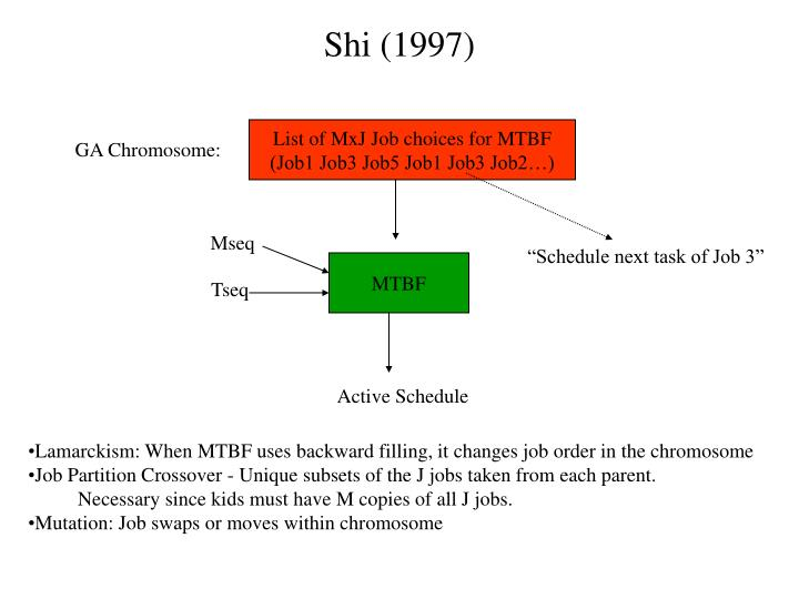 List of MxJ Job choices for MTBF