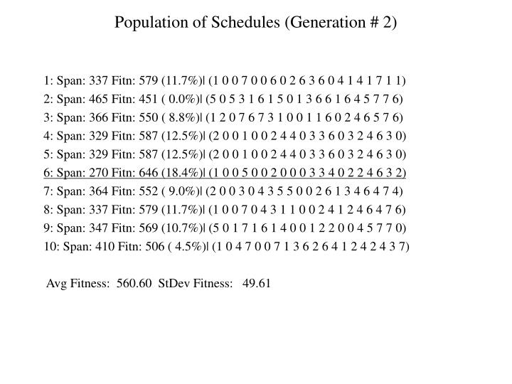 Population of Schedules (Generation # 2)