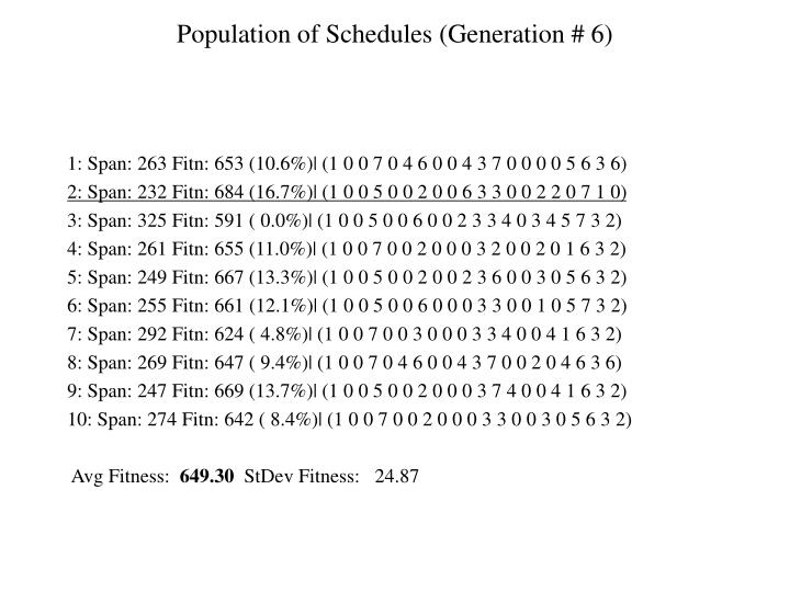 Population of Schedules (Generation # 6)