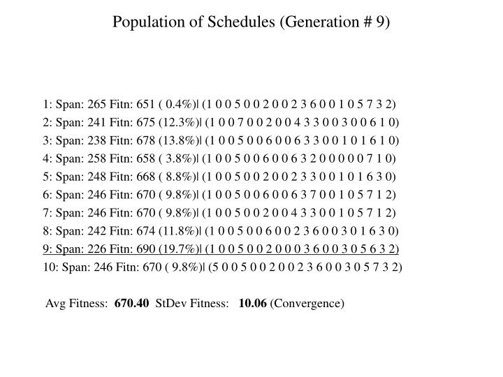 Population of Schedules (Generation # 9)
