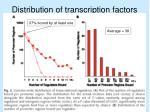 distribution of transcription factors
