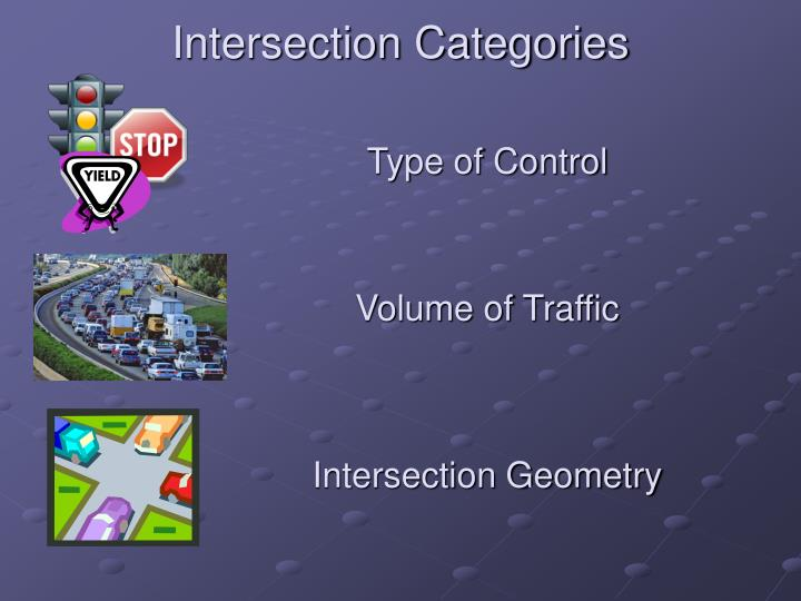 Intersection Categories