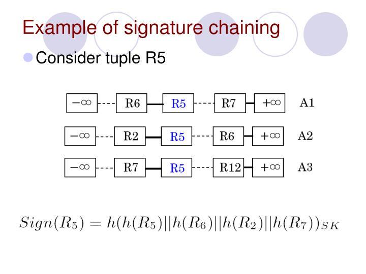 Example of signature chaining