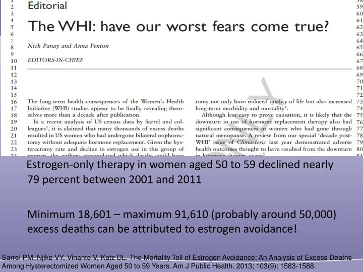 Estrogen-only therapy in women aged 50 to 59 declined nearly 79 percent between 2001 and 2011