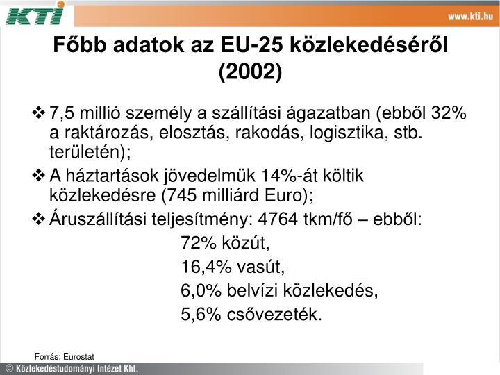 Főbb adatok az EU-25 közlekedéséről (2002)