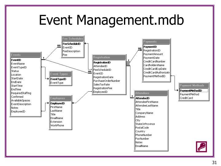 Event Management.mdb
