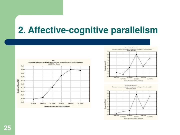 2. Affective-cognitive parallelism