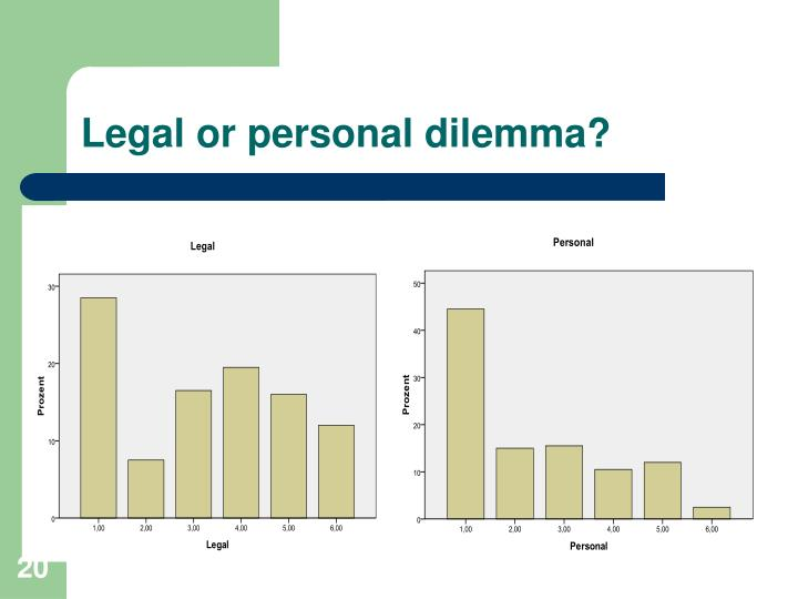 Legal or personal dilemma?