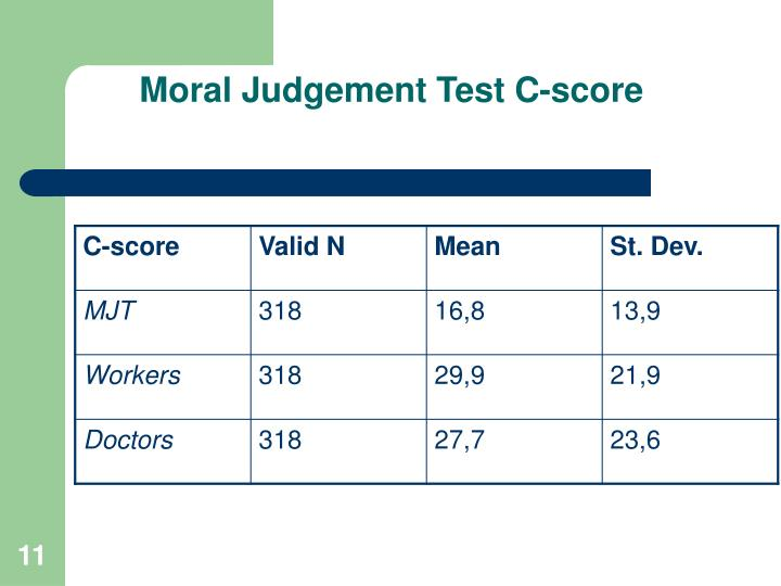 Moral Judgement Test C-score