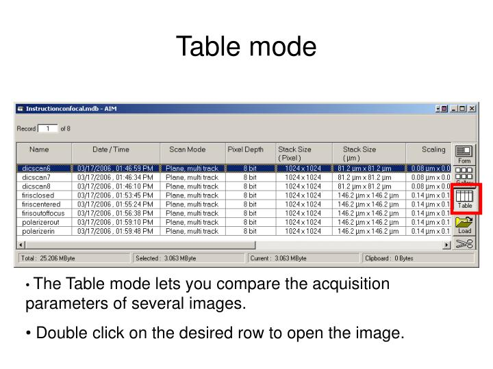 Table mode