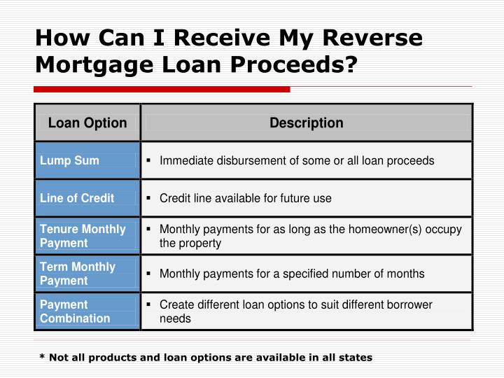 How Can I Receive My Reverse Mortgage Loan Proceeds?