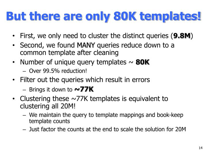 But there are only 80K templates!