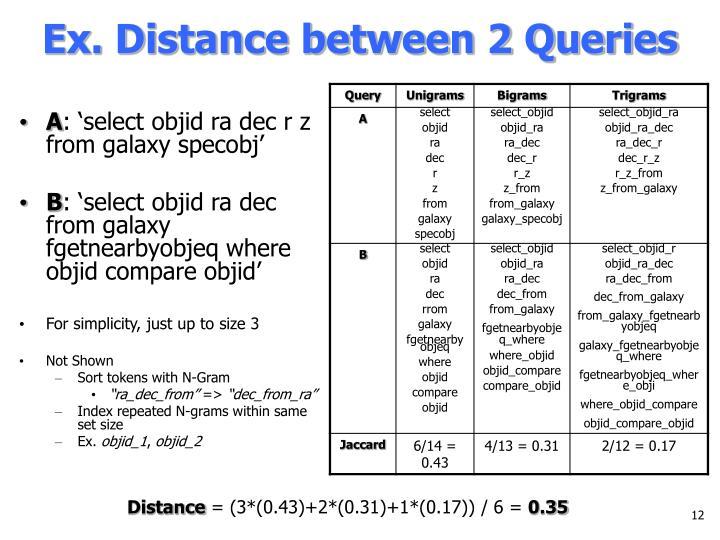 Ex. Distance between 2 Queries