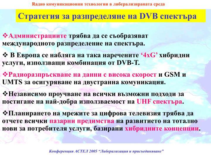 Стратегия за разпределяне на DVB спектъра