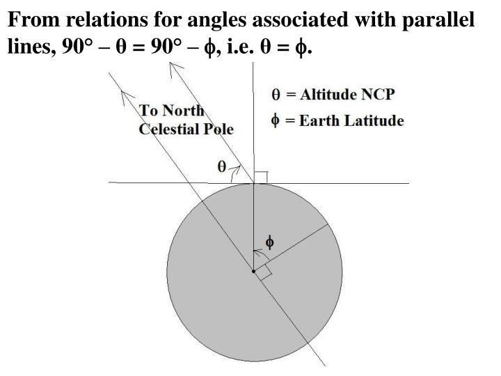 From relations for angles associated with parallel lines, 90