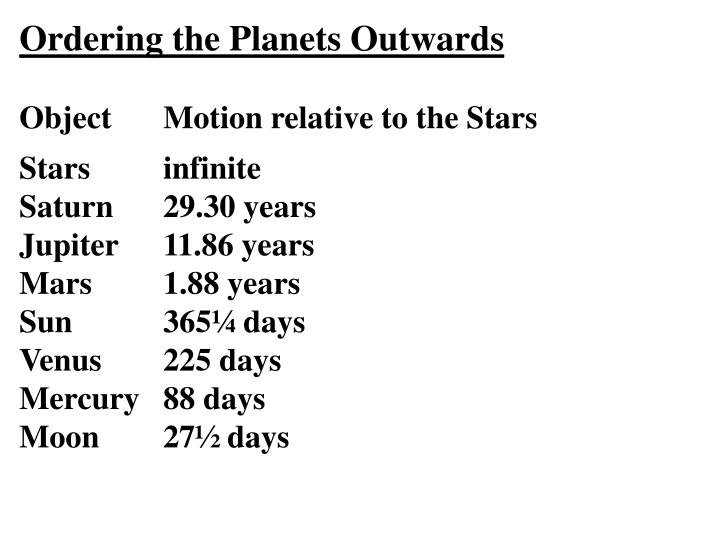 Ordering the Planets Outwards