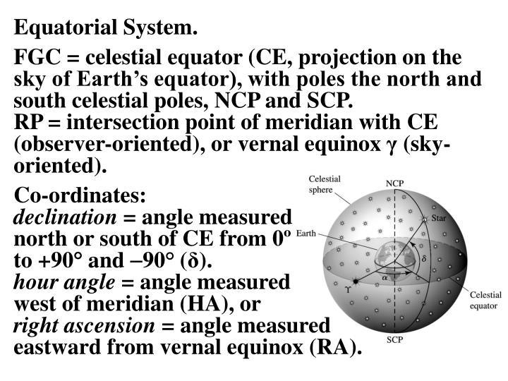 Equatorial System.