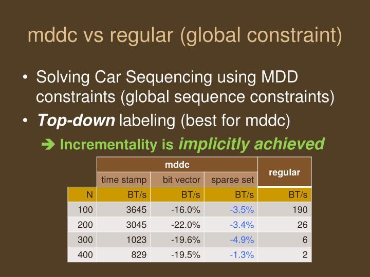 mddc vs regular (global constraint)