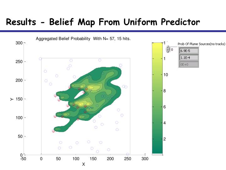Results - Belief Map From Uniform Predictor