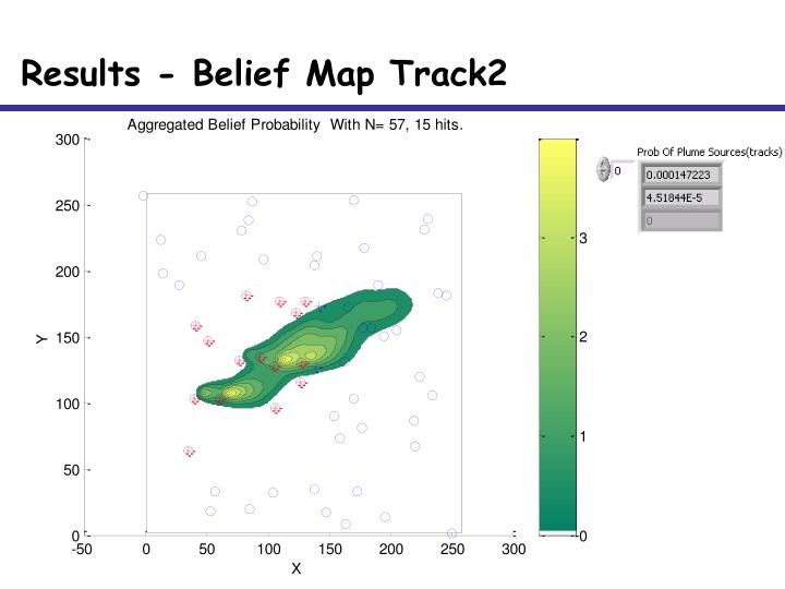 Results - Belief Map Track2