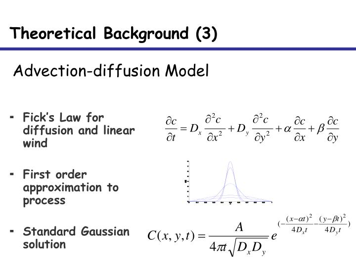 Theoretical Background (3)