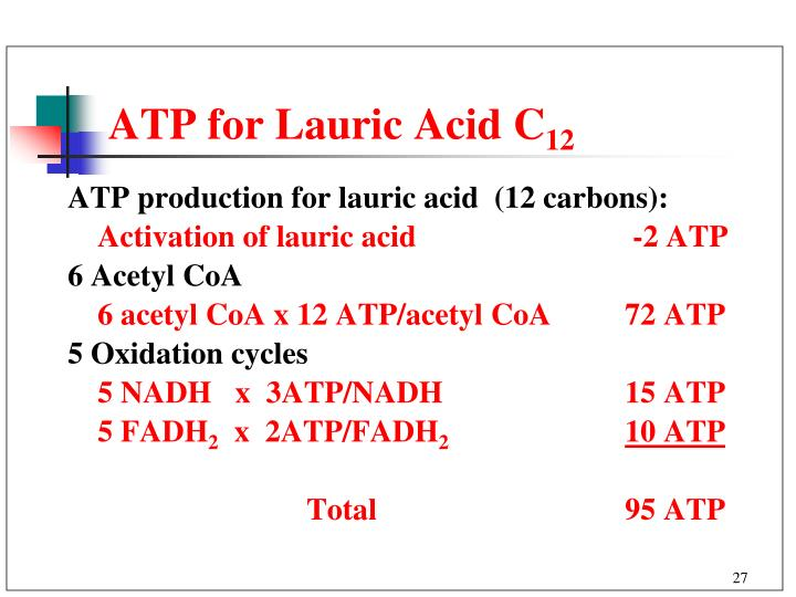 ATP for Lauric Acid C
