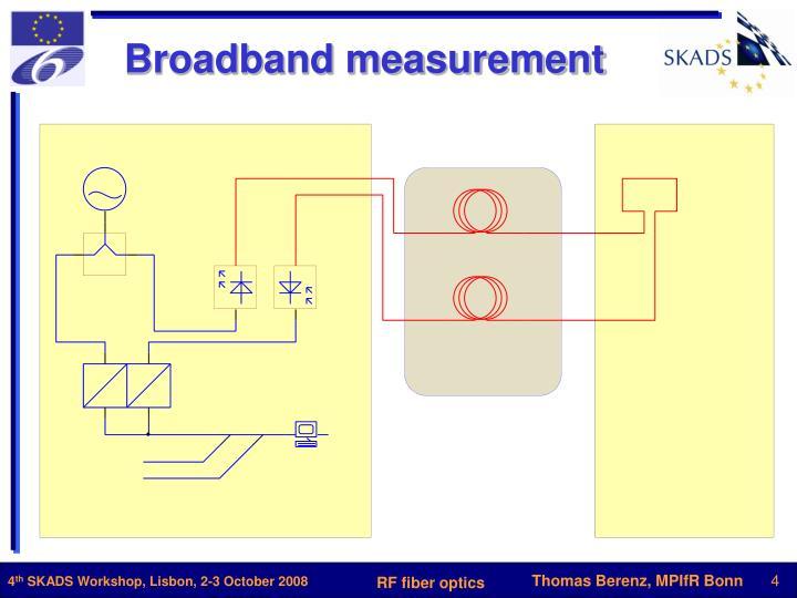 Broadband measurement