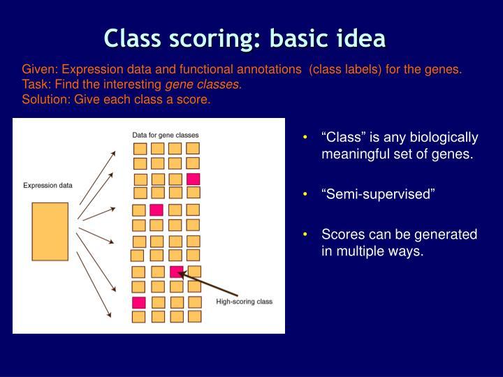 Class scoring: basic idea