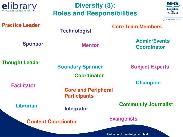 Diversity (3):