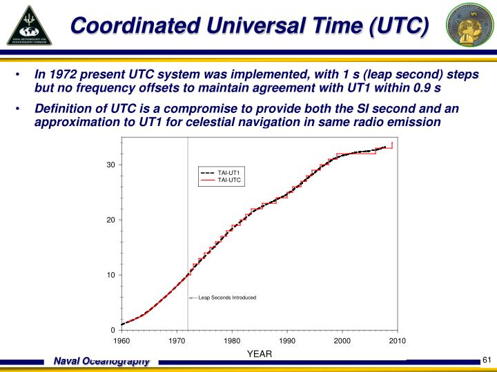 In 1972 present UTC system was implemented, with 1 s (leap second) steps but no frequency offsets to maintain agreement with UT1 within 0.9 s