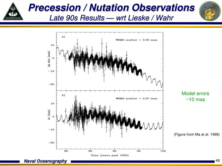 Precession / Nutation Observations
