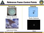 reference frame control points