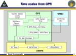 time scales from gps