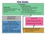 time scales1