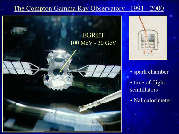 The Compton Gamma Ray Observatory   1991 - 2000