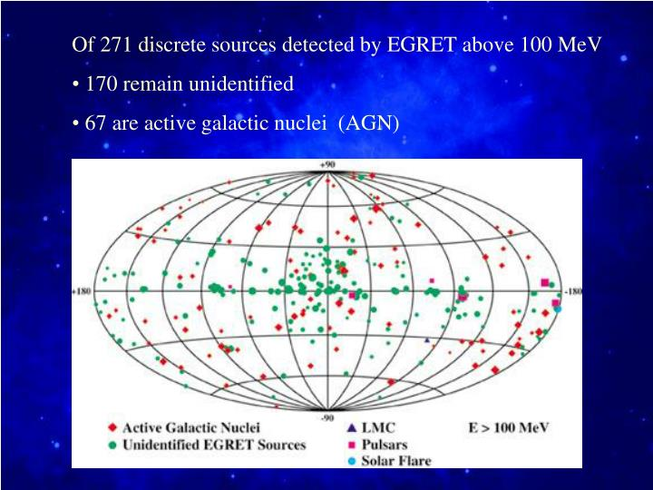 Of 271 discrete sources detected by EGRET above 100 MeV
