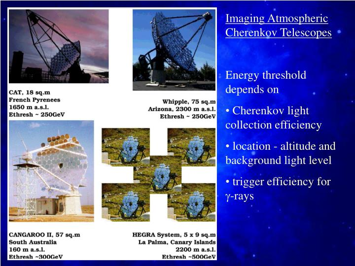 Imaging Atmospheric Cherenkov Telescopes