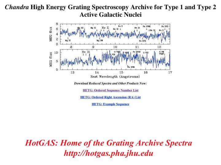 HotGAS: Home of the Grating Archive Spectra