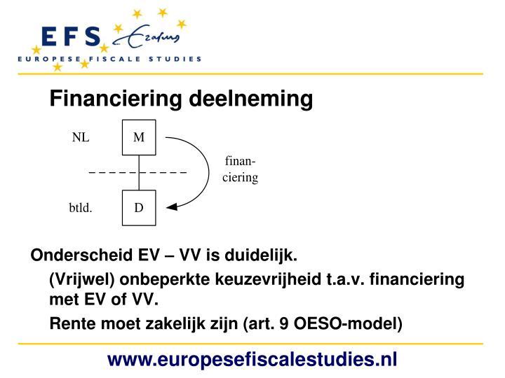 Financiering deelneming