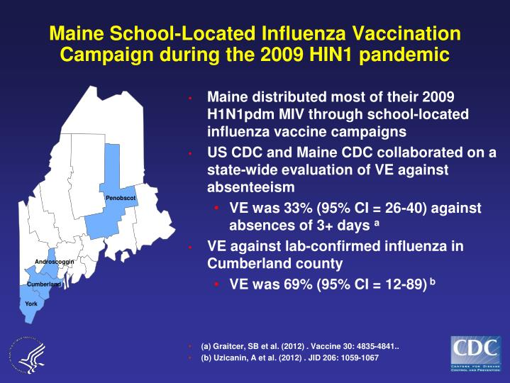 Maine School-Located Influenza Vaccination Campaign during the 2009 HIN1 pandemic