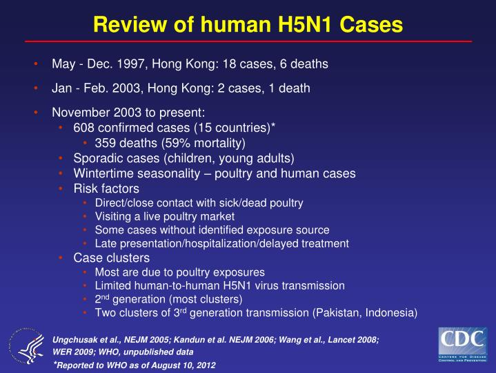 Review of human h5n1 cases
