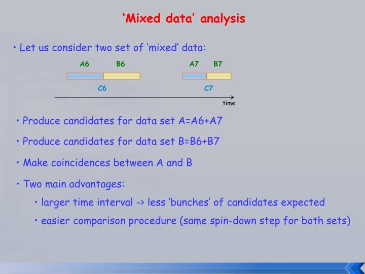 'Mixed data' analysis