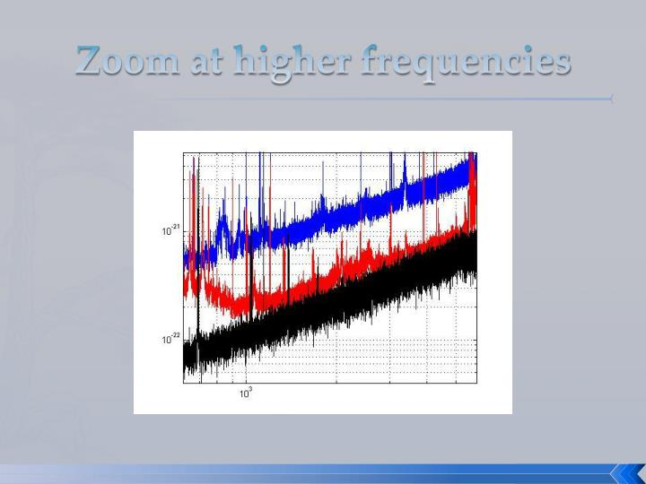 Zoom at higher frequencies