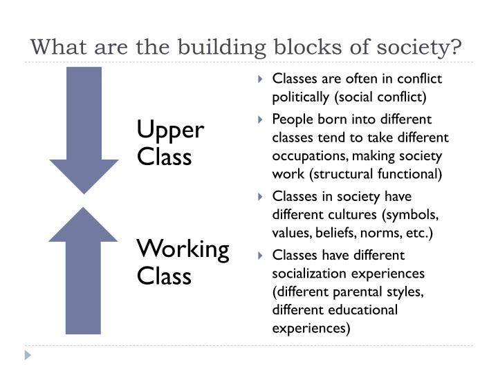 What are the building blocks of society?