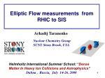 elliptic flow measurements from rhic to sis