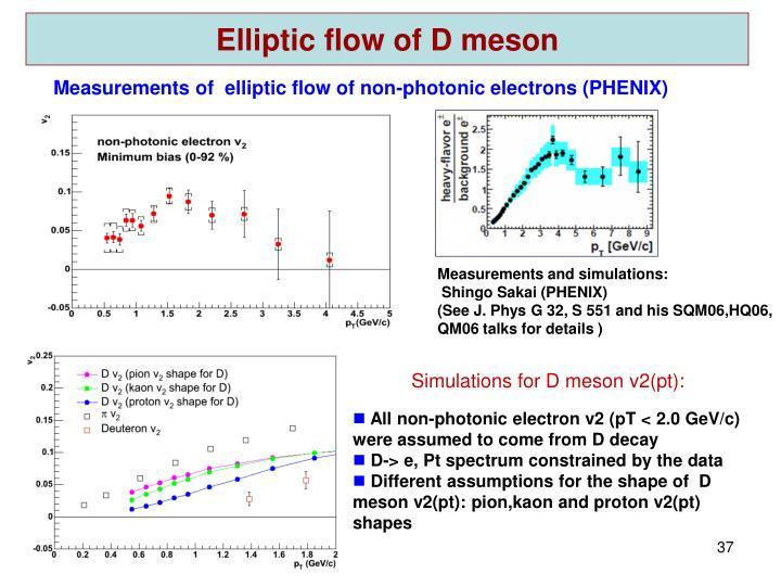 Elliptic flow of D meson