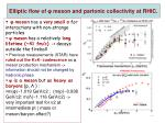 elliptic flow of meson and partonic collectivity at rhic